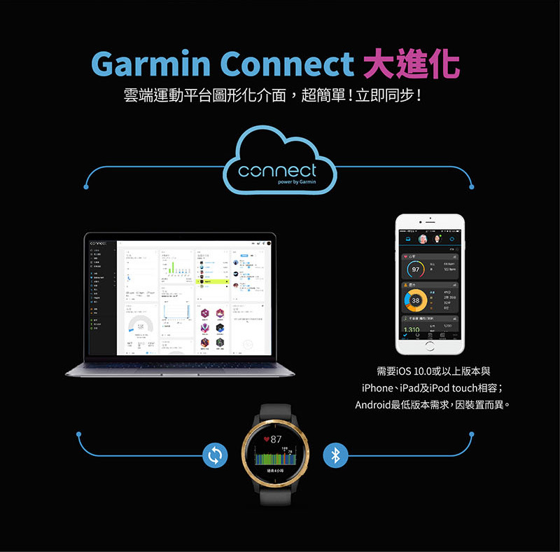 Garmin VENU AMOLED GPS 智慧腕錶